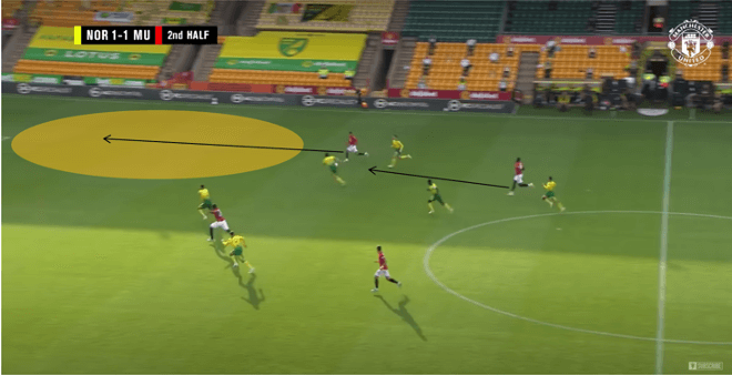 FA Cup 2019/2020: Norwich vs Manchester United – tactical analysis tactics