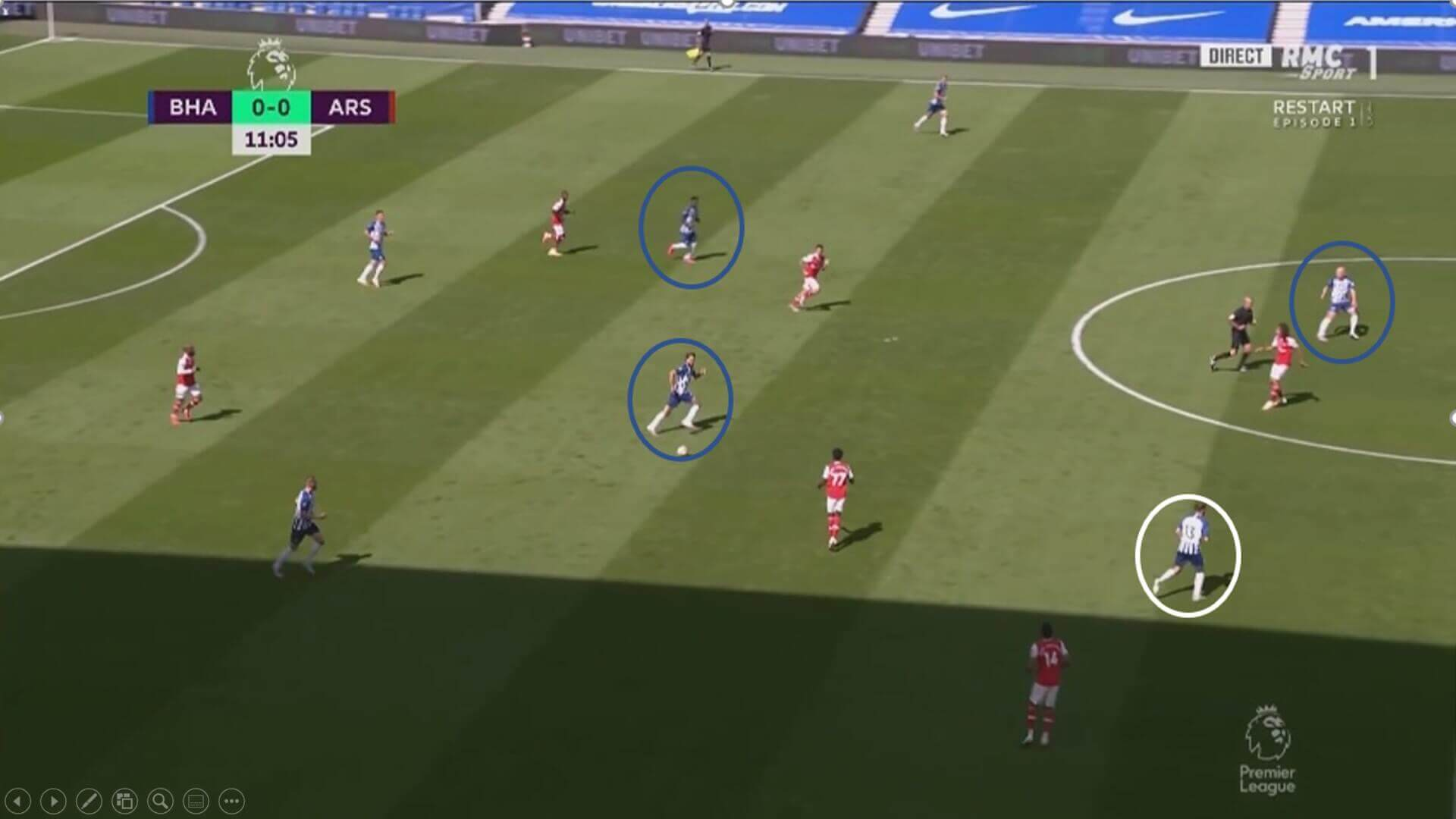 Brighton 2019/20: What helped them survive in the Premier League - scout report - tactical analysis tactics