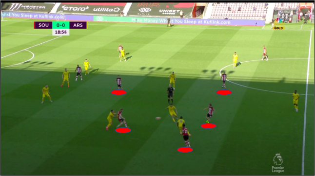 English Premier League 2019/2020: Southampton vs Arsenal - Tactical Analysis tactics