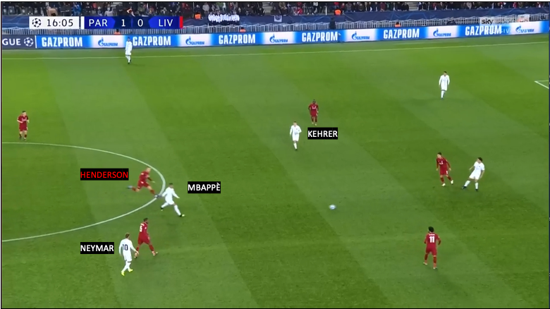 Champions League 2018/19: PSG vs Liverpool - Tactical Analysis
