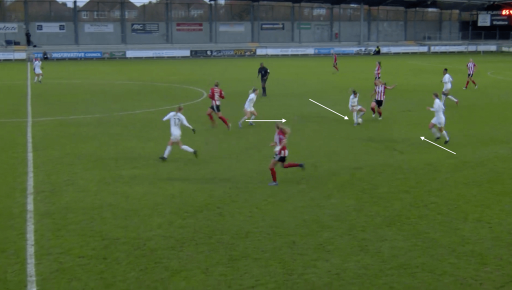 FA Women's Championship 2019/20: London City Lionesses vs Sheffield United - tactical analysis tactics
