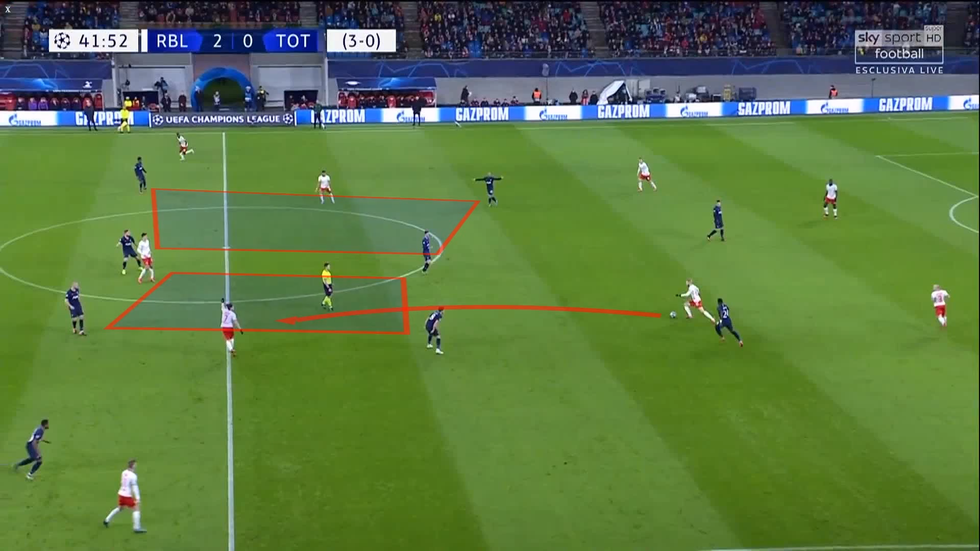 UEFA Champions League 2019/2020: RB Leipzig vs Tottenham Hotspur – tactical analysis tactics