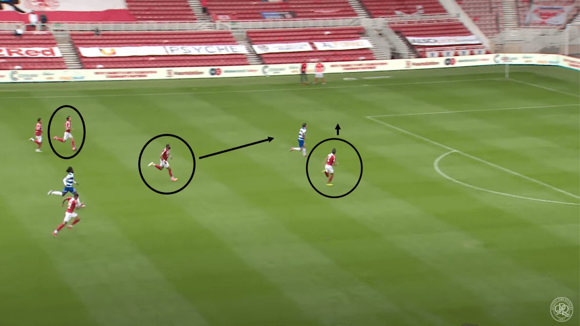 Neil Warnock at Middlesbrough 2019/20- tactical analysis tactics