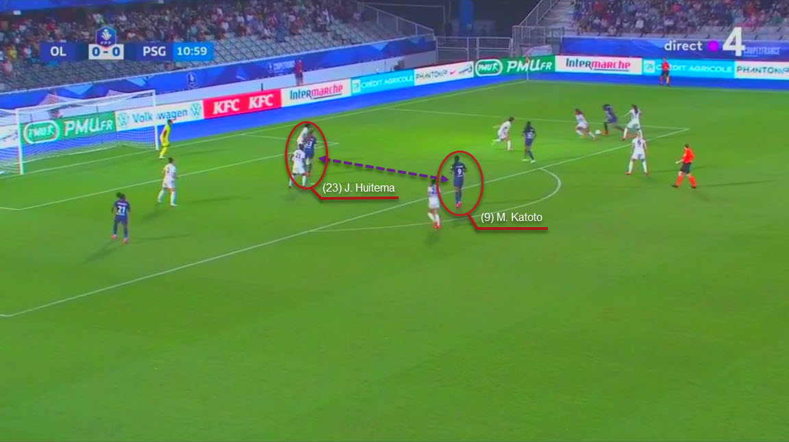 Women's French Cup final 2019/2020 - Lyon vs PSG - tactical analysis tactics