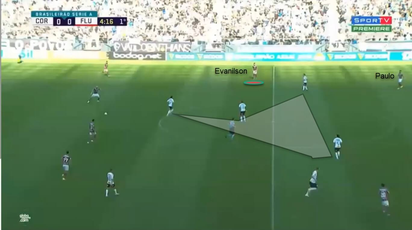 Evanilson 2019/20 scout report - tactical analysis tactics