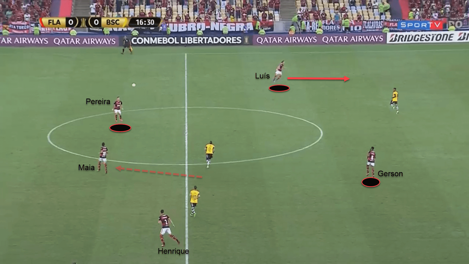Copa Libertadores 2019/20: Flamengo vs Barcelona SC - tactical analysis tactics