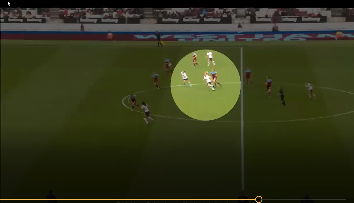 Tessel Middag 2019/20 - scout report - tactical analysis tactics