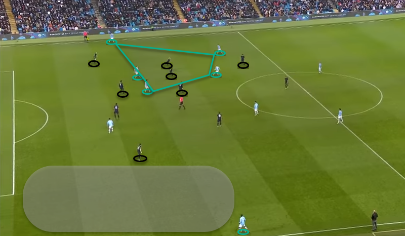 Coaching: Overload to isolate - tactical analysis - tactics