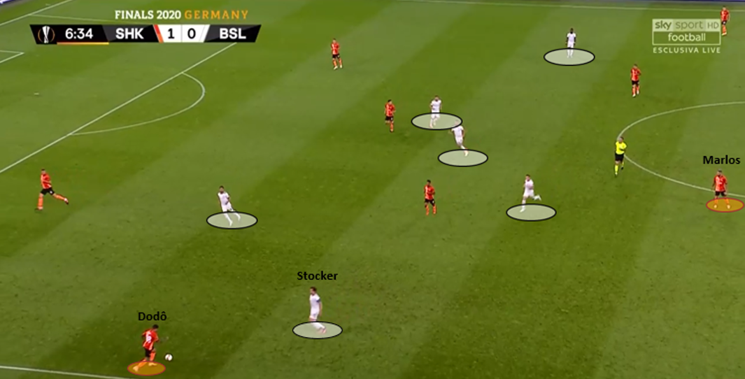 UEFA Europa League 2019/20: Shakhtar Donetsk vs Basel - tactical analysis tactics