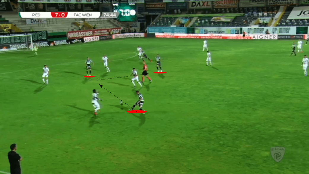 Austrian Second Division 2019/20: Ried vs Floridsdorfer - tactical analysis tactics