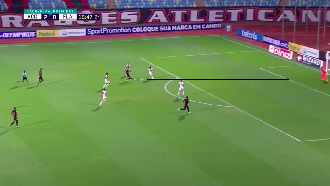 Brazilian Serie A 2020: Atlético Goianiense vs Flamengo - match analysis tactics