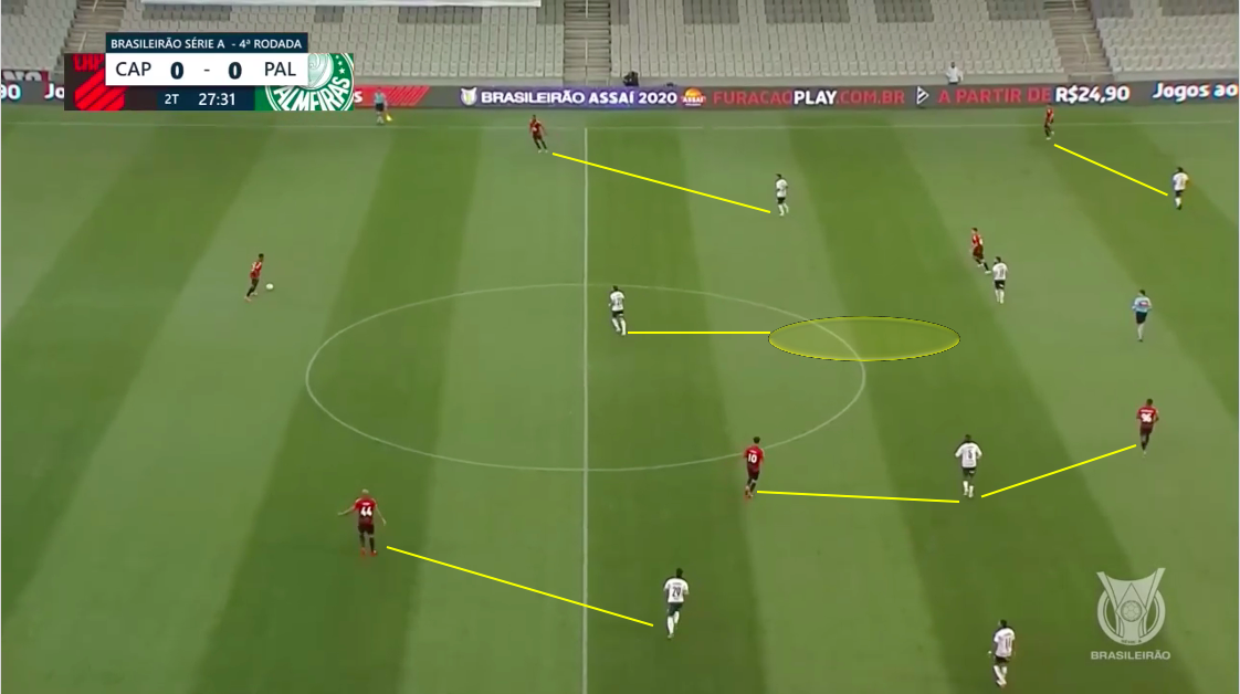 Brazilian Serie A 2020: Athletico Paranaense vs Palmeiras - tactical analysis - tactics