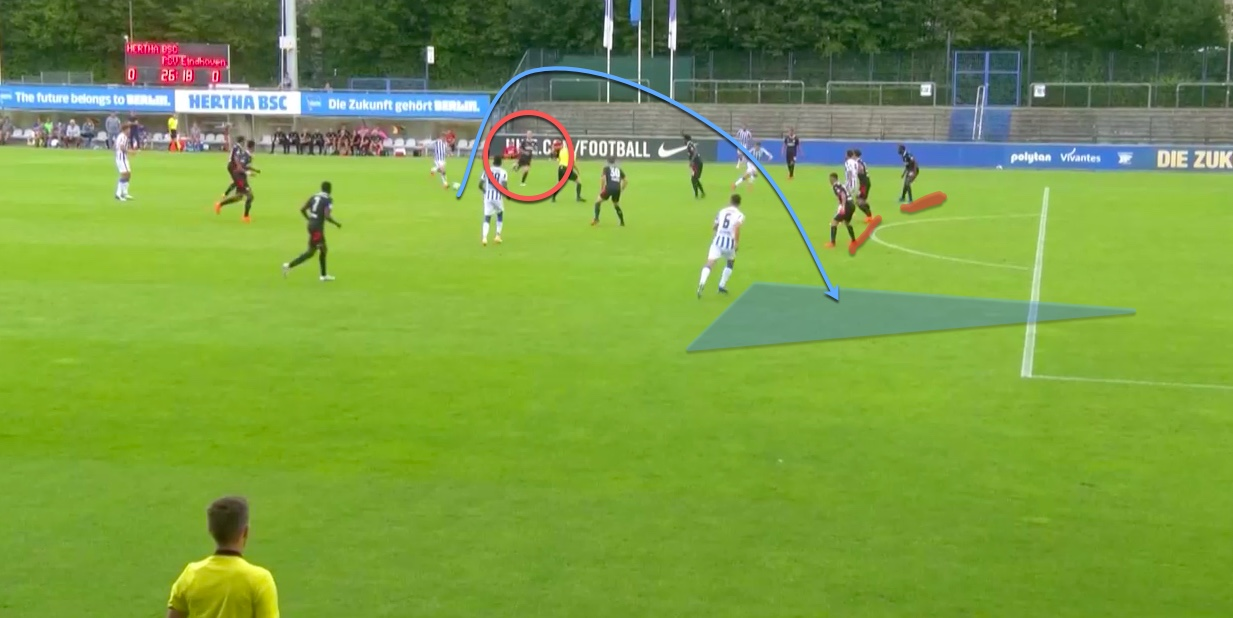 Friendly 20/21: Hertha vs PSV - Tactical analysis tactics