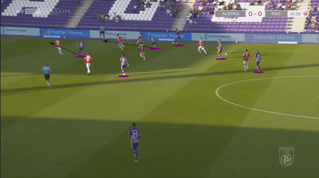 Austrian Bundesliga 2020/21: Austria Vienna vs Ried – tactical analysis tactics