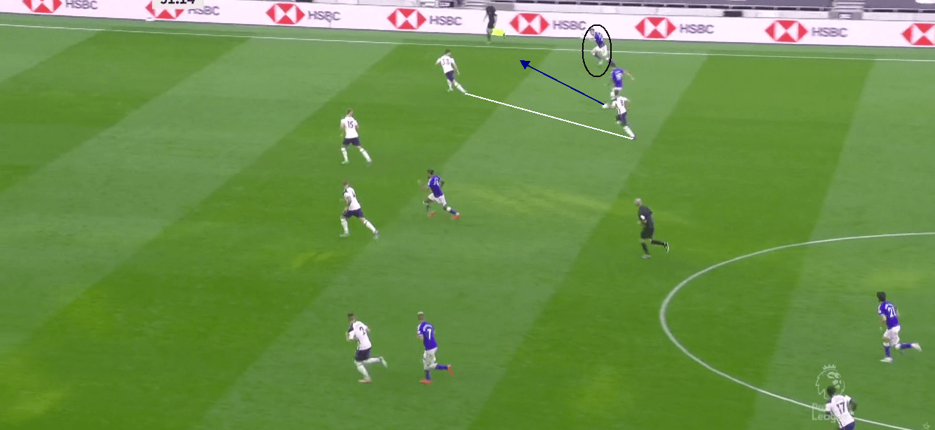 Premier League 2020/21: Everton vs Tottenham Hotspur - tactical analysis tactics