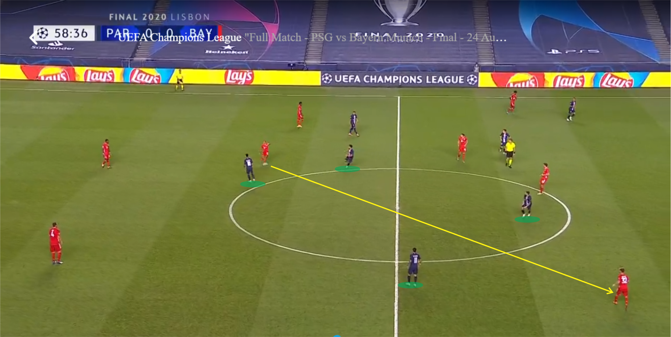 UEFA Champions League 2019/20: PSG vs Bayern - tactical analysis tactics