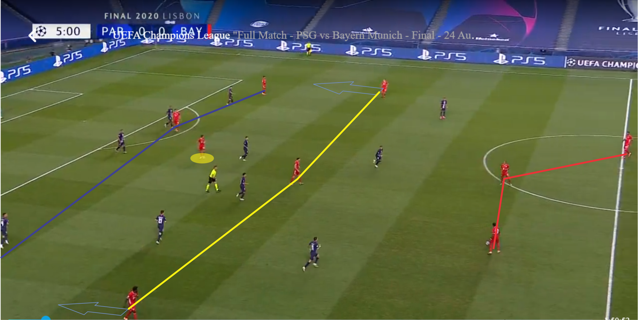 UEFA Champions League 2019/20: PSG vs Bayern - tactical analysis