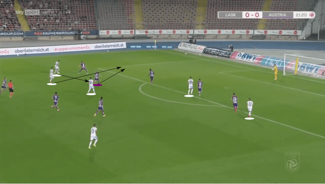 Austrian Bundesliga 2020/21: LASK vs Austria Vienna – tactical analysis tactics