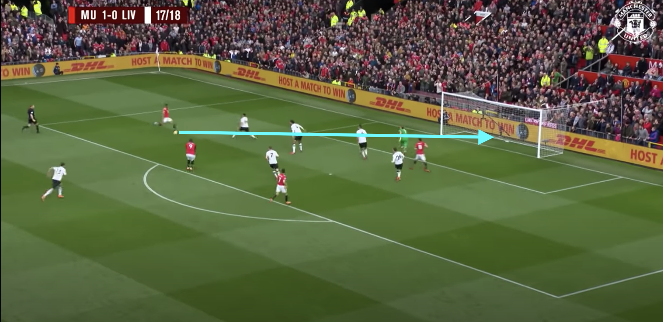 English Premier League 2018: Manchester United vs Liverpool - tactical analysis tactics