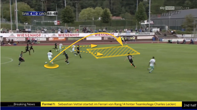 Tahith Chong at Werder Bremen 2020/21 - scout report tactics