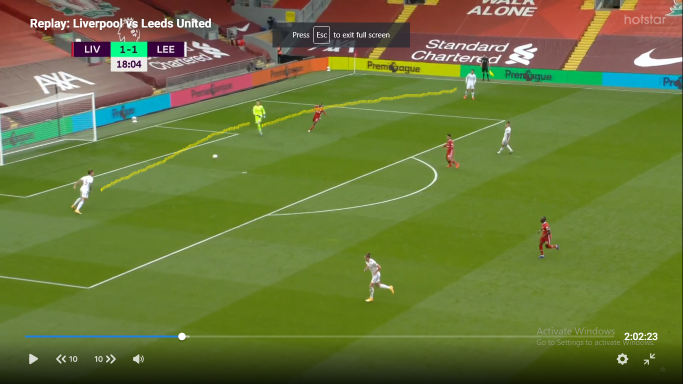 Premier League 2020_21 Liverpool vs Leeds United Tactical analysis tactics