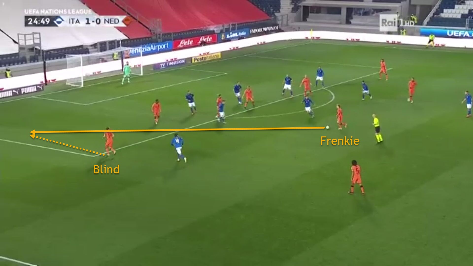 UEFA Nations League 2020/21: Italy vs Netherlands – tactical analysis tactics