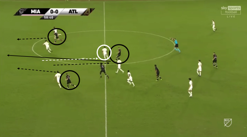 MLS 2020: Inter Miami vs Atlanta United - tactical analysis – tactics