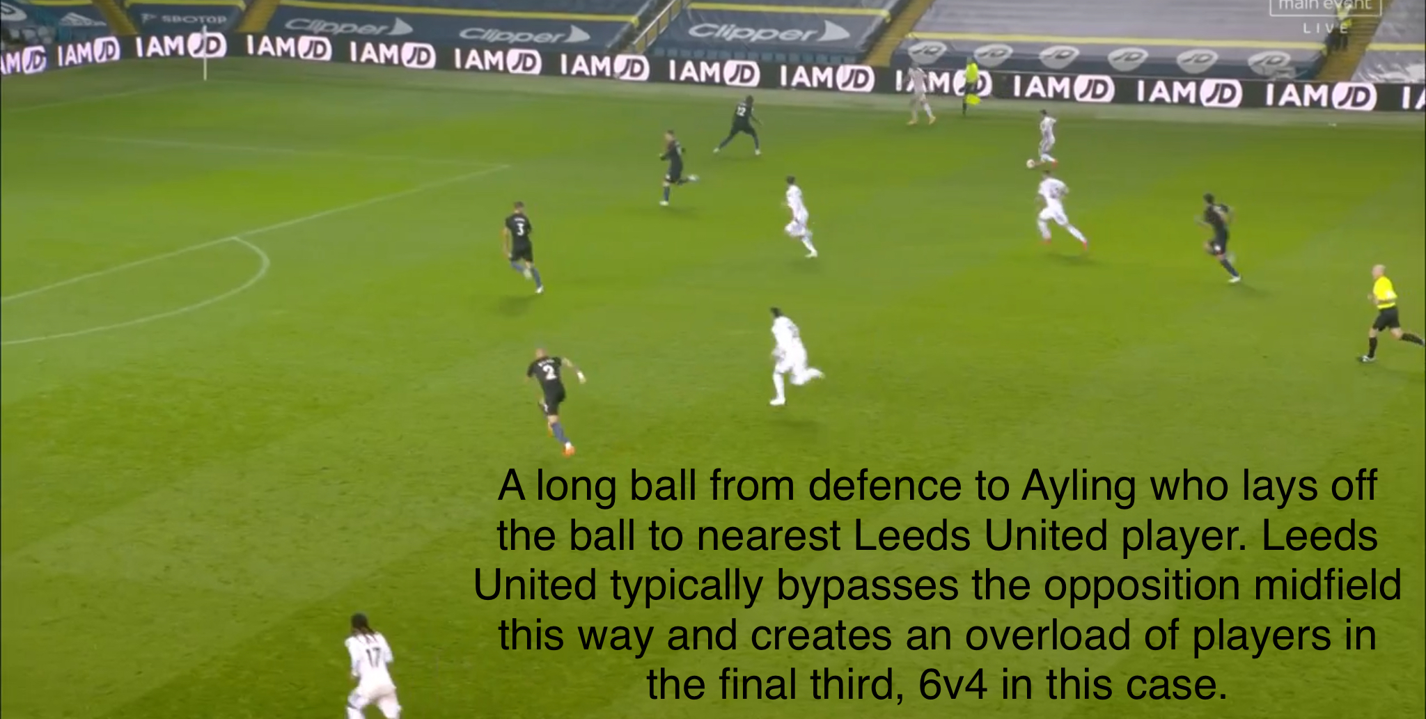 EPL 2020/21: Leeds United vs Manchester City - tactical analysis tactics