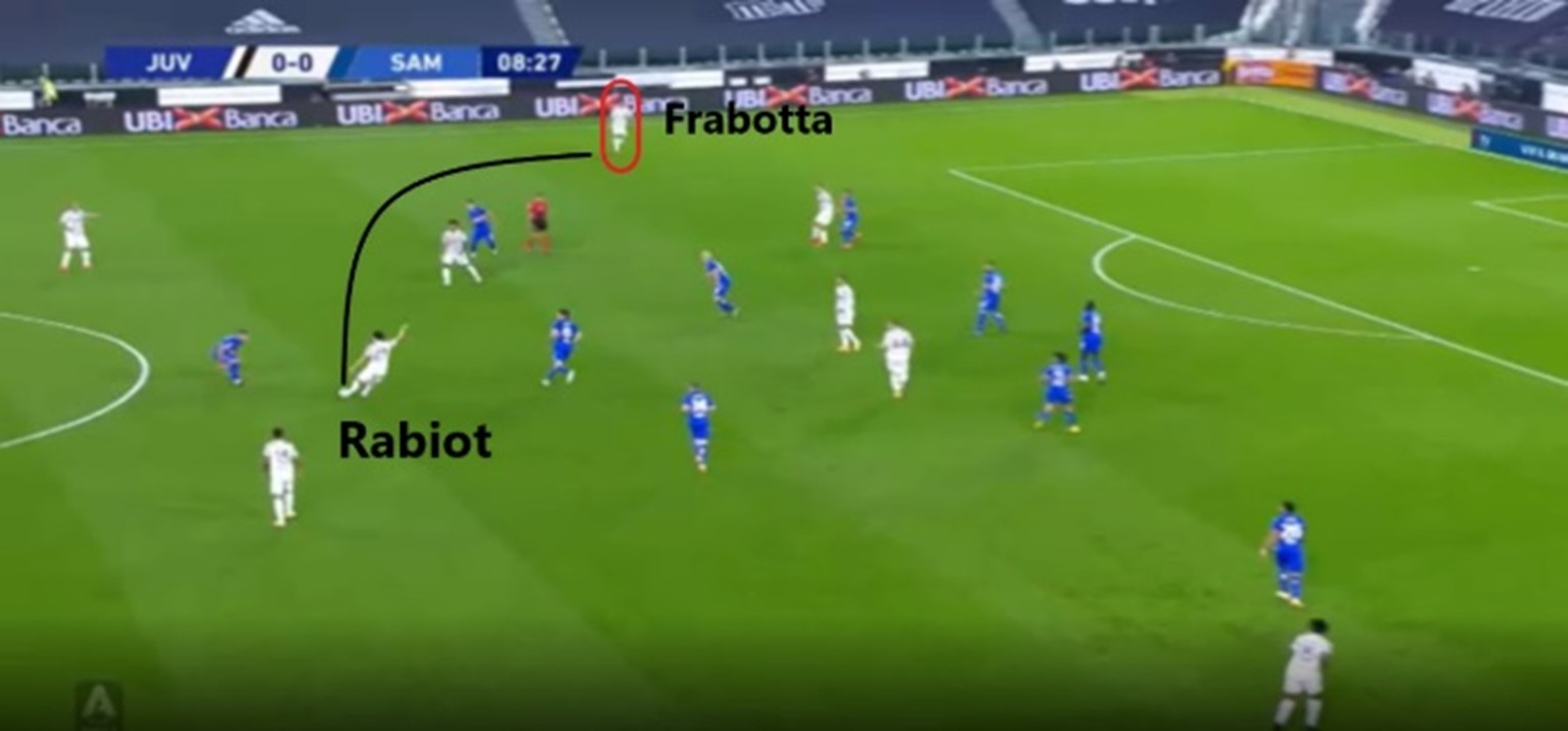 Juventus 2020-21: are Rabiot and McKennie capable of forming an effective double pivot? - scout report - tactical analysis tactics