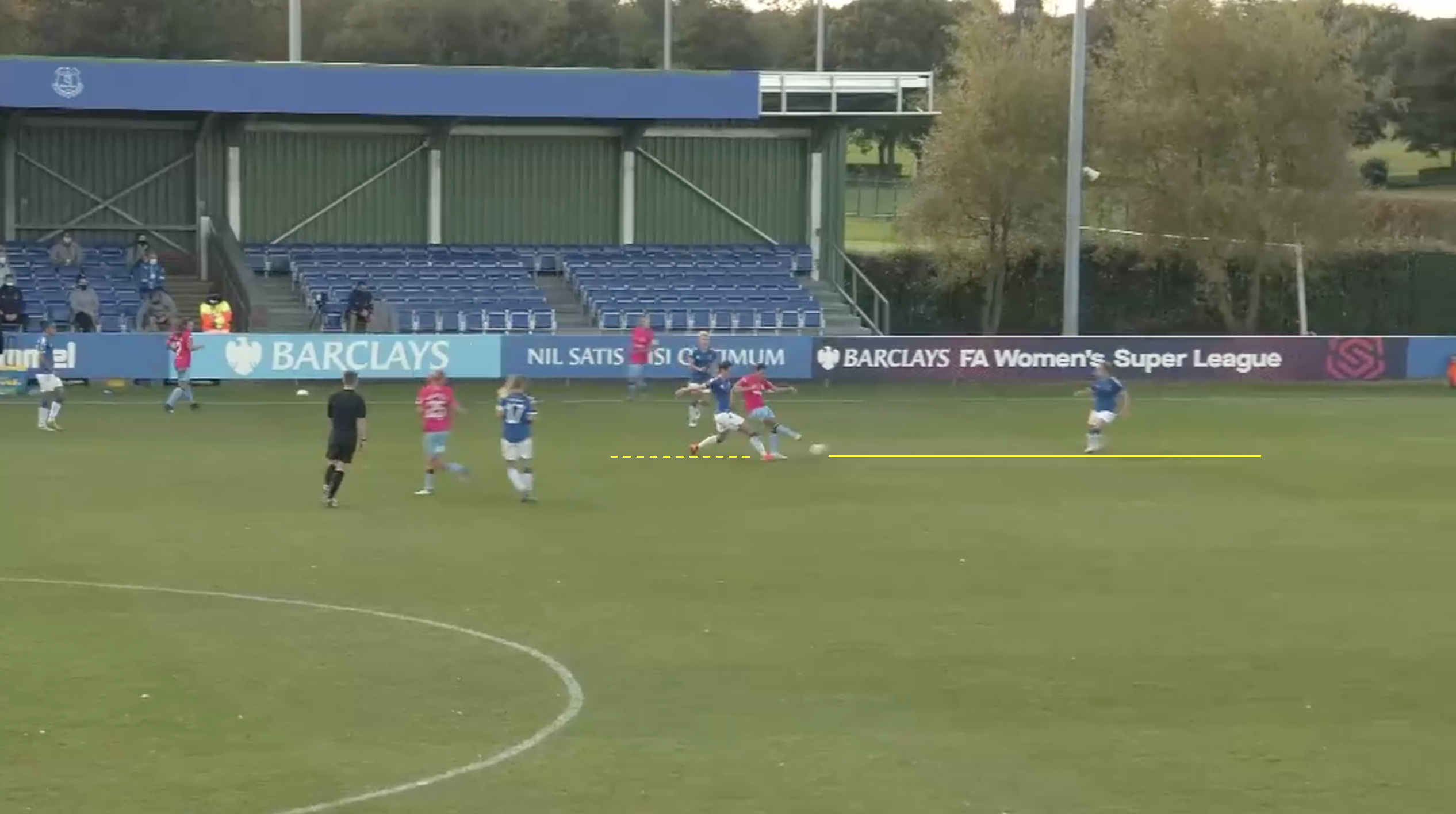 FAWSL 2020: Everton v West Ham United - tactical analysis tactics
