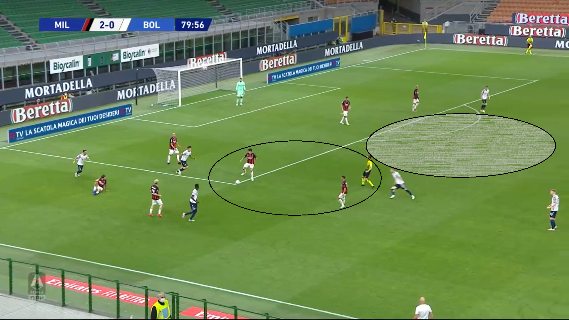 Milan 2020/21: How will they fit Sandro Tonali, Ismaël Bennacer and Franck Kessié into the same midfield - scout report - tactical analysis tactics