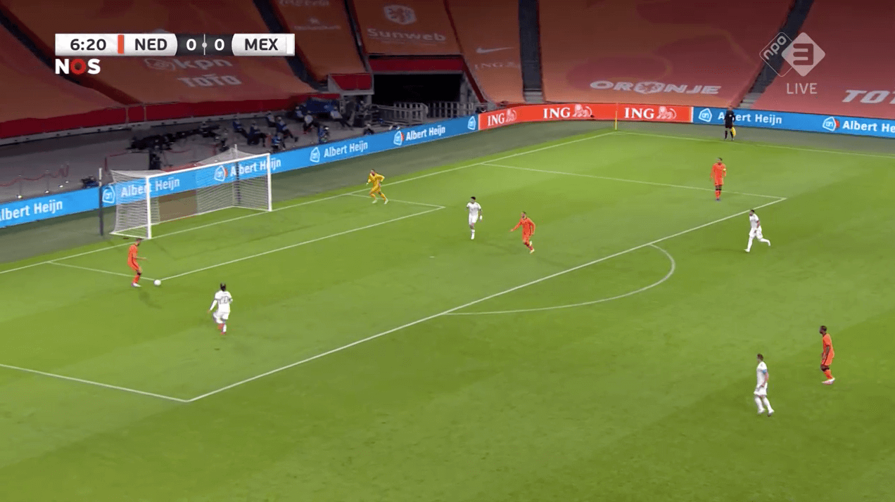 International friendly 2020: Netherlands vs Mexico - tactical analysis tactics