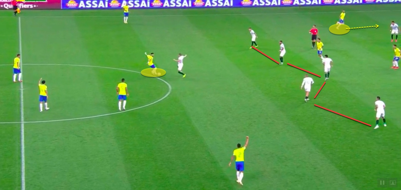 World Cup Qualifying: Brazil vs Bolivia - tactical analysis tactics