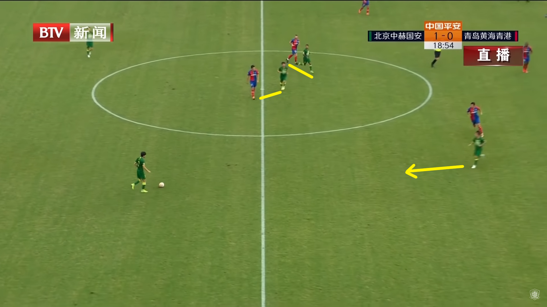Chinese Super League 2020: Beijing Guoan vs Qingdao Huanghai - tactical analysis