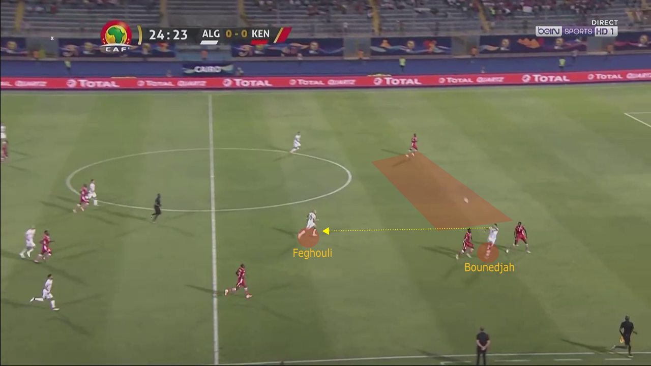 Djamel Belmadi at Algeria - tactical analysis tactics