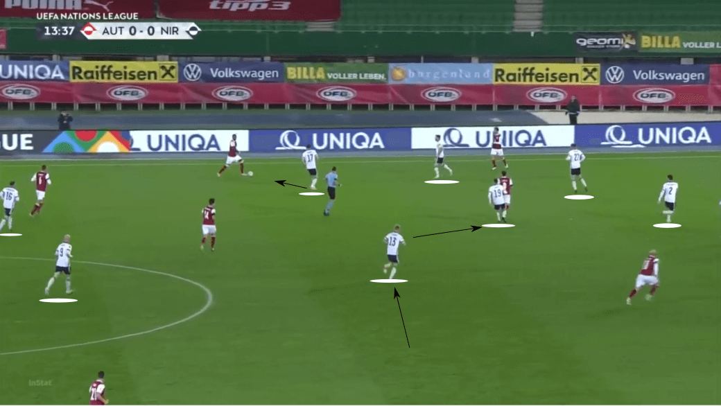UEFA Nations League 2020/21: Austria vs Northern Ireland - tactical analysis tactics