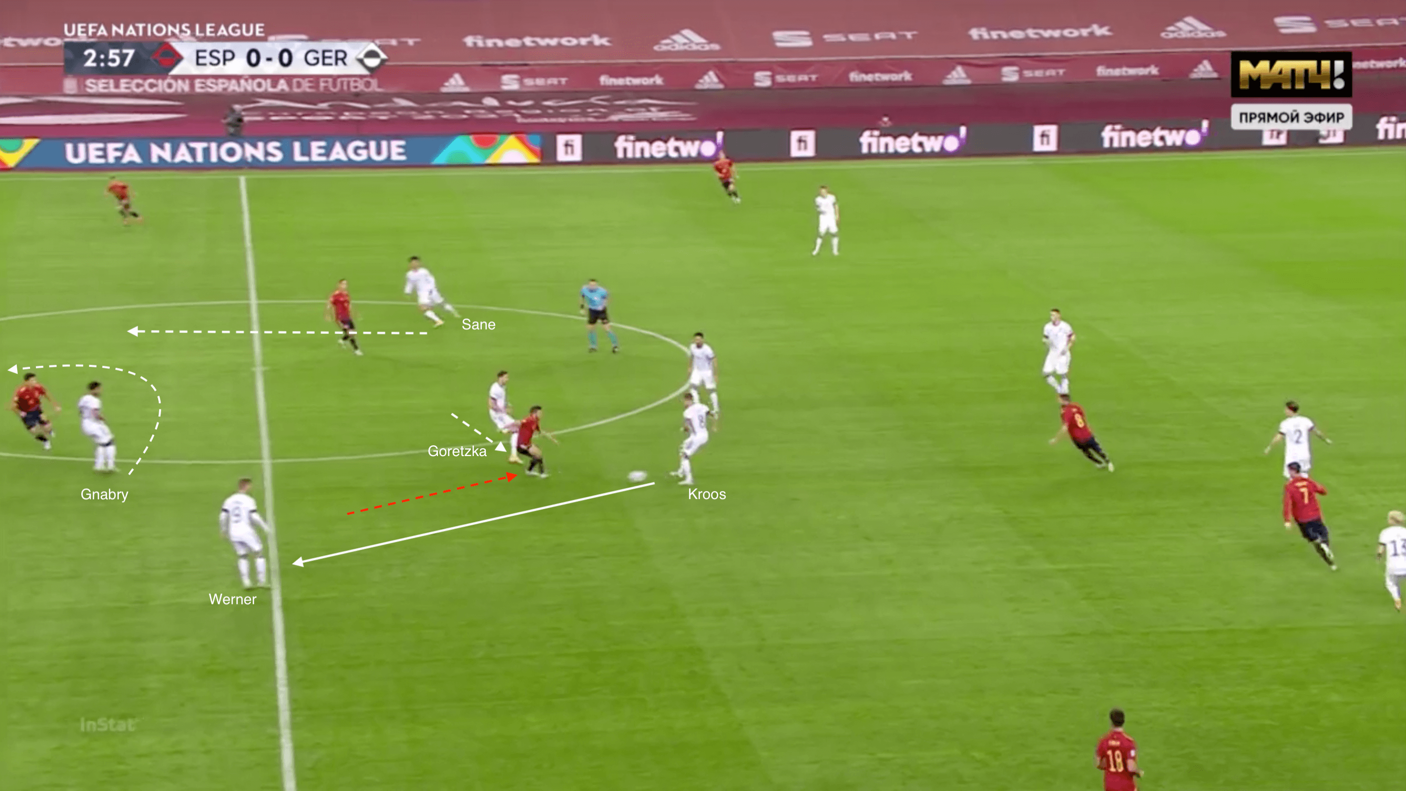 UEFA Nations League 2020/21: Spain vs Germany - tactical analysis tactics
