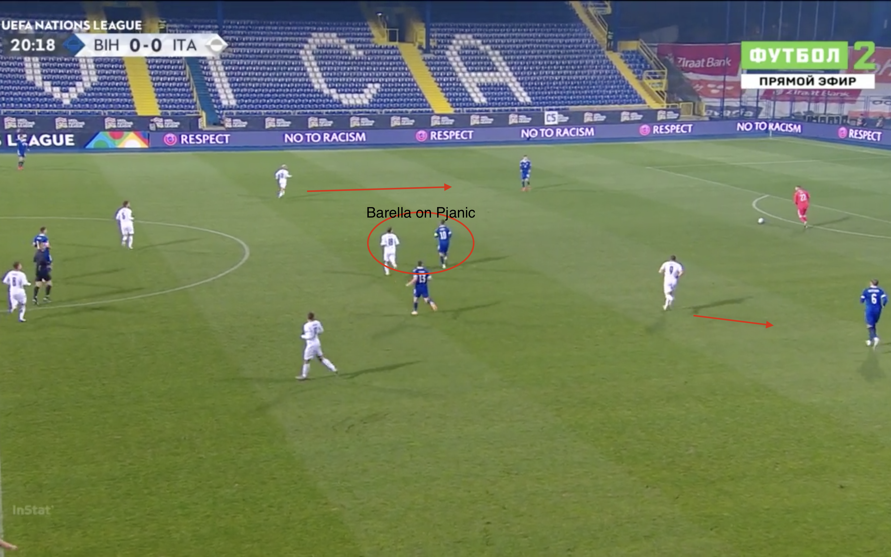 UEFA Nations League 2020-21: Bosnia-Herzegovina vs Italy - tactical analysis tactics