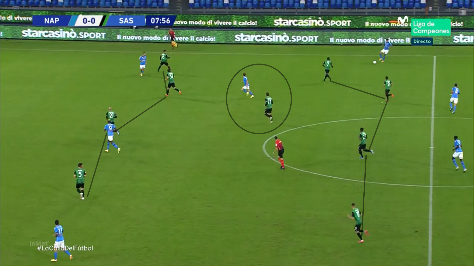 Serie A 2020/21: Napoli vs Sassuolo – tactical analysis tactics