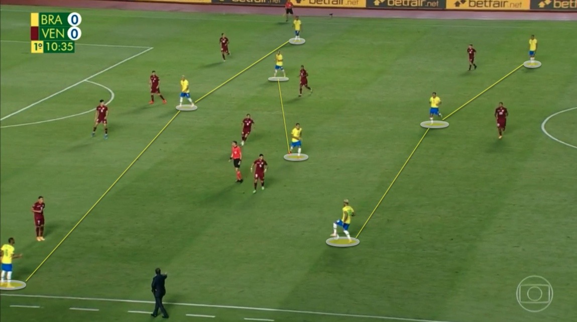 World Cup Qualifying: Brazil vs Venezuela - tactical analysis tactics