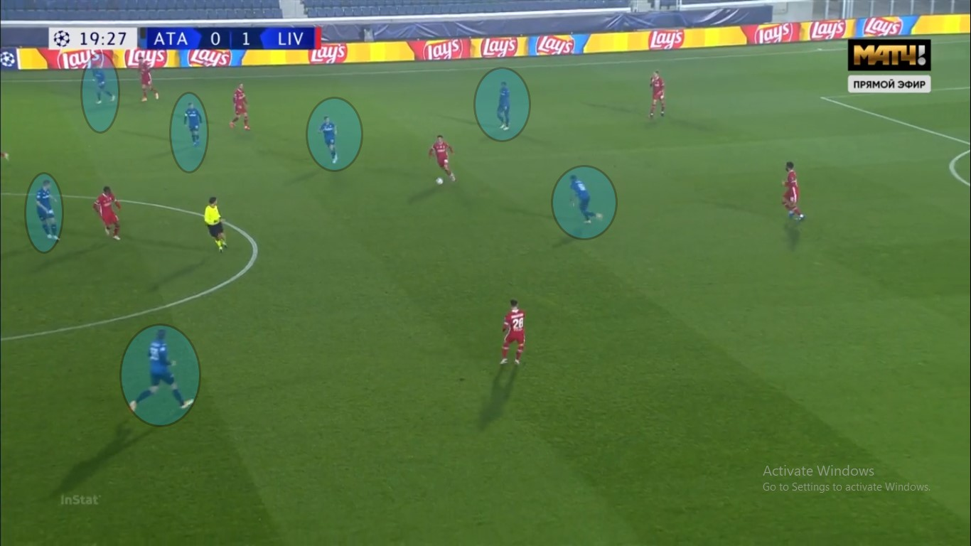Champions League 2020/21 - Atalanta vs Liverpool Tactical analysis tactics