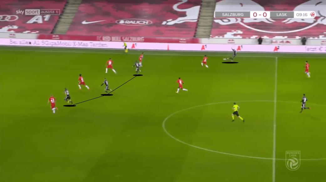 Austrian Bundesliga 2020/21: RB Salzburg vs LASK - tactical analysis tactics