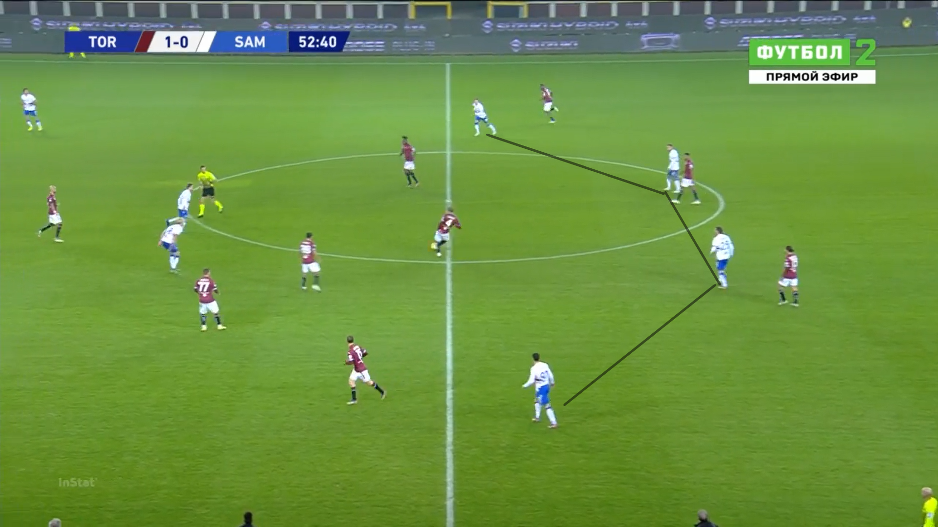 Serie A 2020/21: Torino vs Sampdoria – tactical analysis tactics