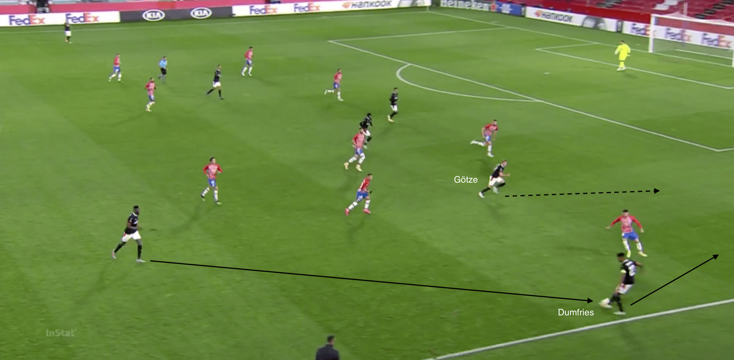 UEFA Europa League 2020/21: Granada vs PSV Eindhoven - tactical analysis tactics