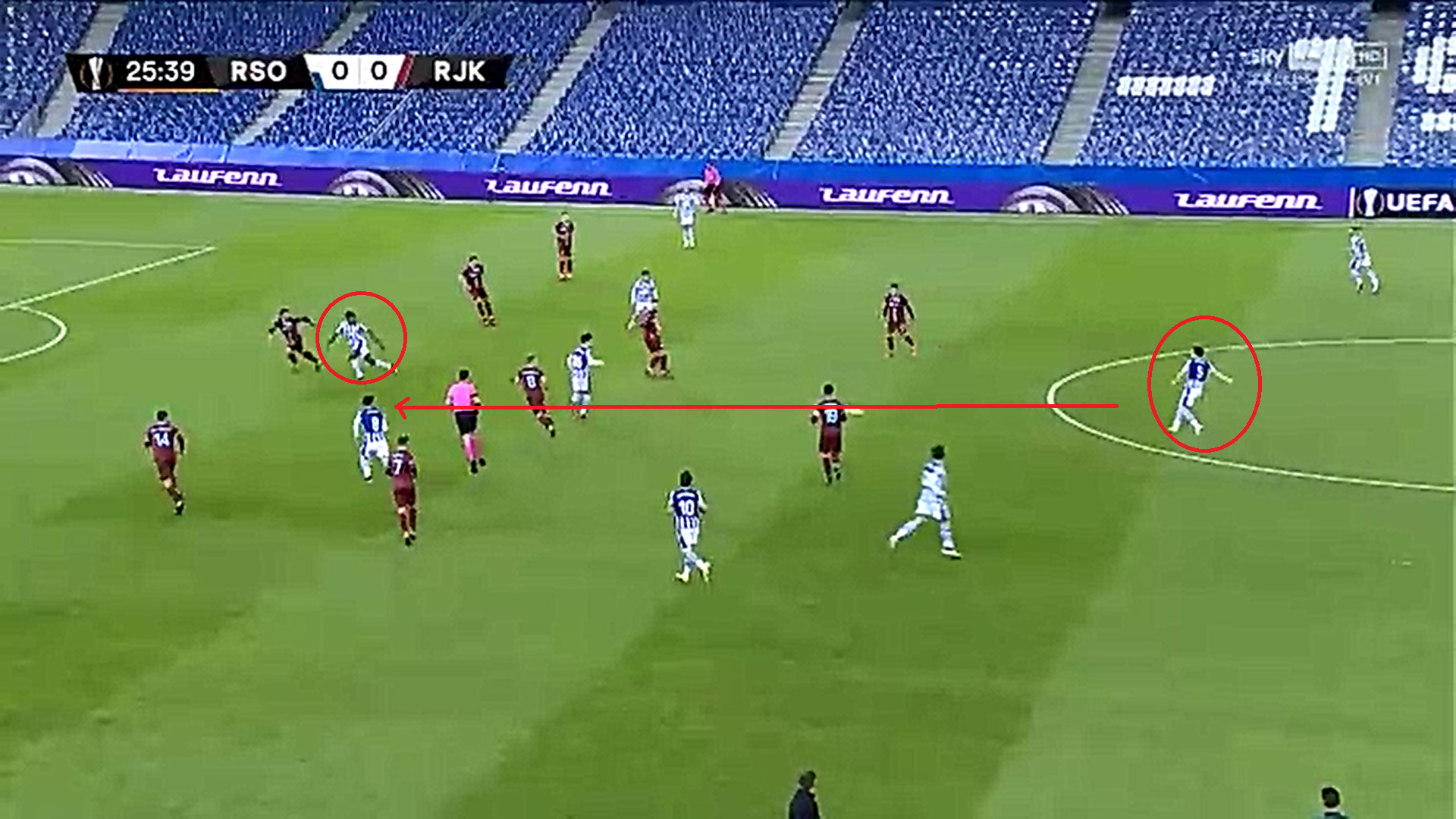 Igor Zubeldia at Real Sociedad 2020/21 - scout report tactical analysis tactics